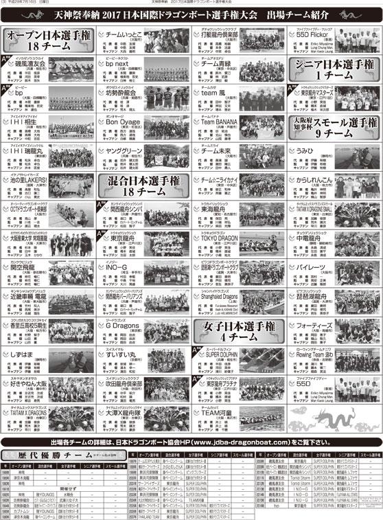 天神祭奉納 日本国際ドラゴンボート選手権大会 出場チーム一覧
